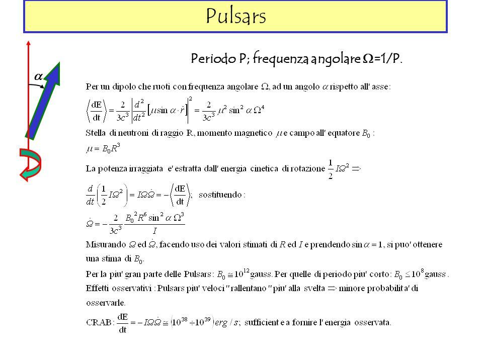Pulsars Periodo P; frequenza angolare =1/P.