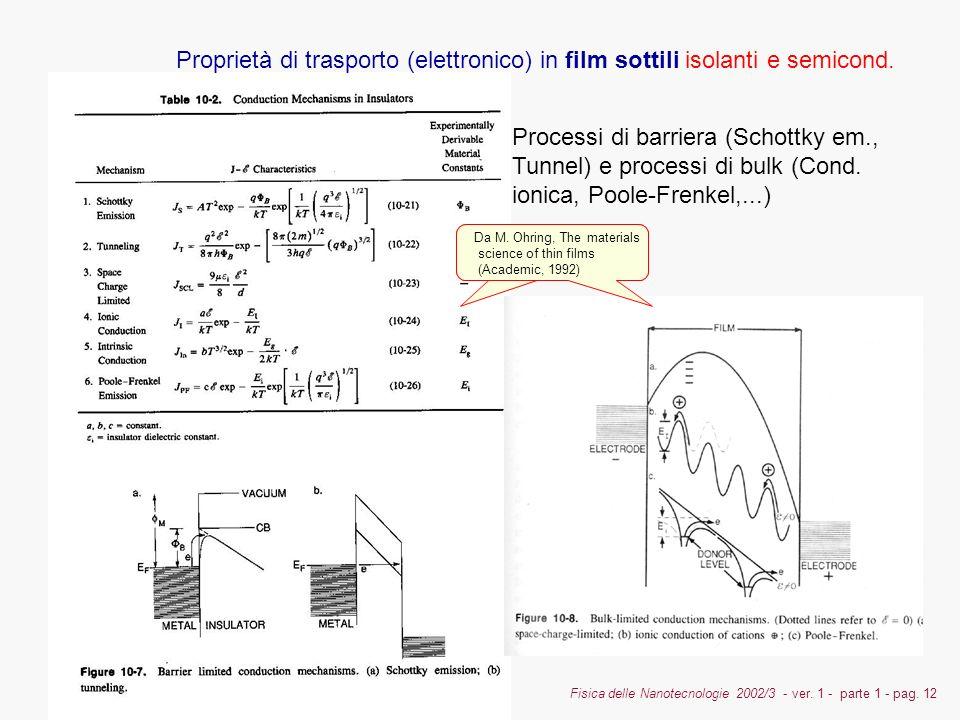 Fisica delle Nanotecnologie 2002/3 - ver. 1 - parte 1 - pag. 12 Proprietà di trasporto (elettronico) in film sottili isolanti e semicond. Processi di
