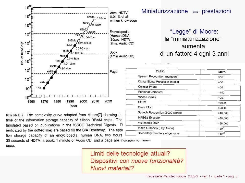 Fisica delle Nanotecnologie 2002/3 - ver. 1 - parte 1 - pag. 3 Legge di Moore: la miniaturizzazione aumenta di un fattore 4 ogni 3 anni Limiti delle t
