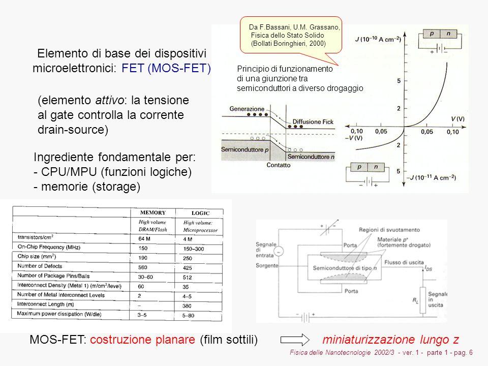 Fisica delle Nanotecnologie 2002/3 - ver. 1 - parte 1 - pag. 6 Elemento di base dei dispositivi microelettronici: FET (MOS-FET) (elemento attivo: la t