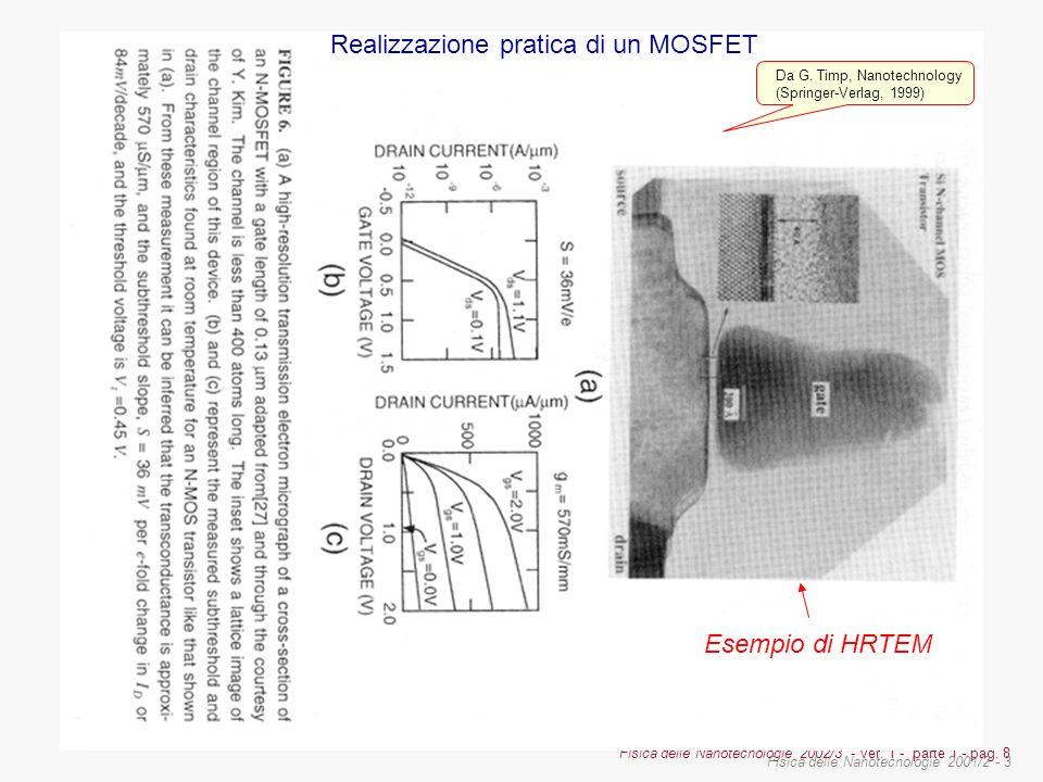 Fisica delle Nanotecnologie 2002/3 - ver. 1 - parte 1 - pag. 8 Realizzazione pratica di un MOSFET Da G. Timp, Nanotechnology (Springer-Verlag, 1999) E