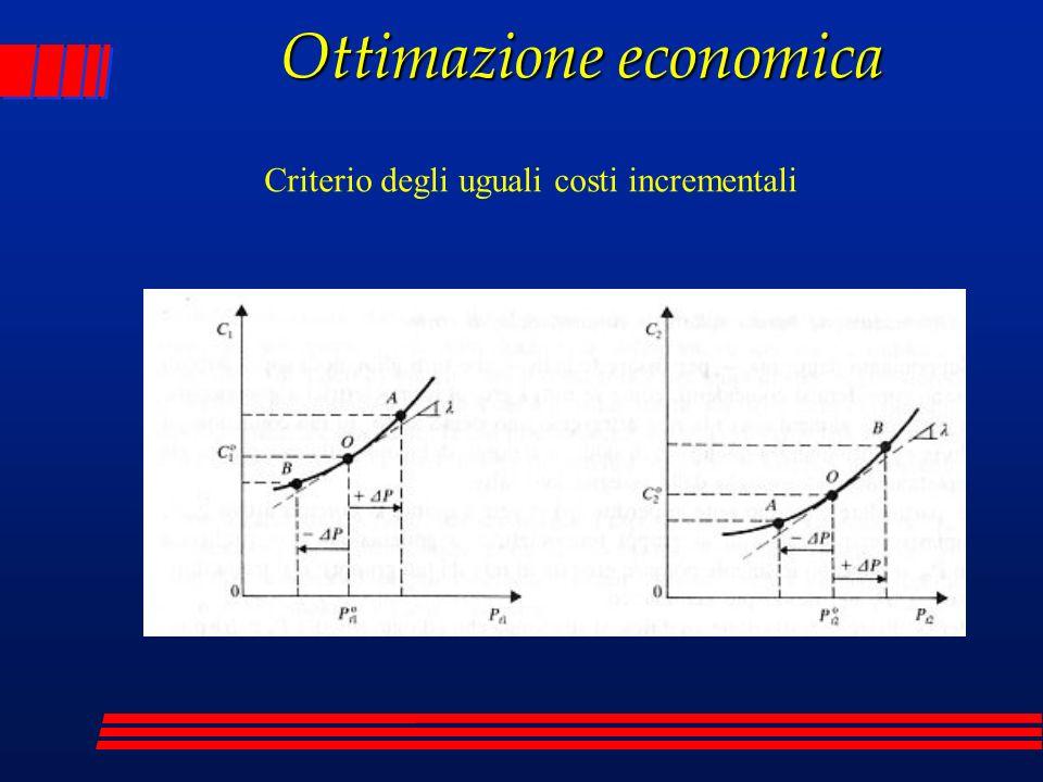 Ottimazione economica Criterio degli uguali costi incrementali