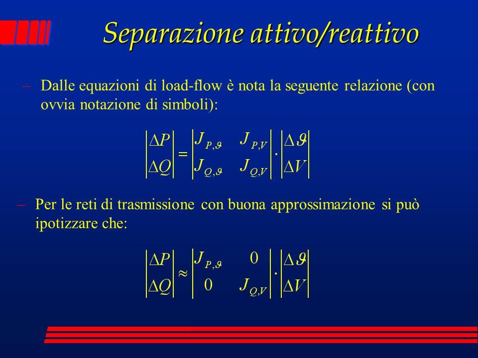 Separazione attivo/reattivo –Dalle equazioni di load-flow è nota la seguente relazione (con ovvia notazione di simboli): –Per le reti di trasmissione