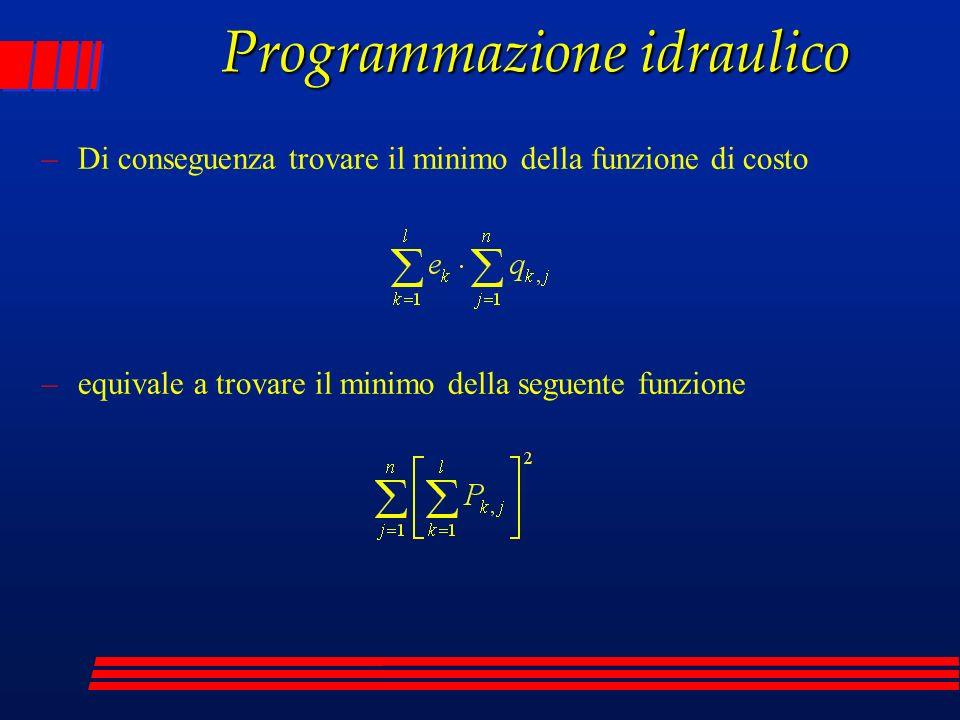 Programmazione idraulico –Di conseguenza trovare il minimo della funzione di costo –equivale a trovare il minimo della seguente funzione