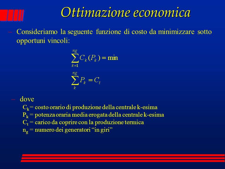 Ottimazione economica –Applicando il metodo dei moltiplicatori di Lagrange ( ) si ha: –Il cui minimo, che coincide con quello della funzione di costo prima definita, può essere calcolato annullando le derivate parziali prime rispetto alle variabili P k :