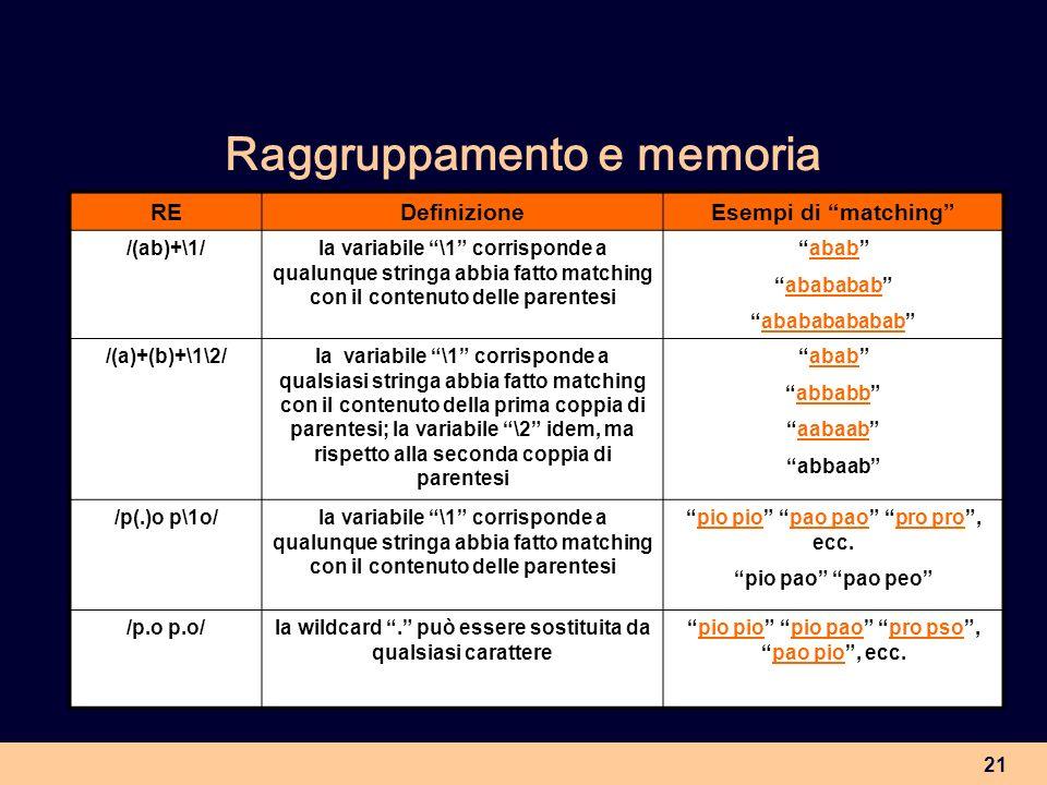21 Raggruppamento e memoria REDefinizioneEsempi di matching /(ab)+\1/la variabile \1 corrisponde a qualunque stringa abbia fatto matching con il conte