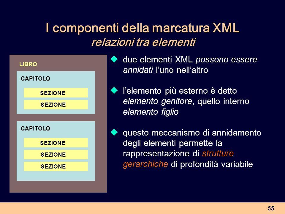55 I componenti della marcatura XML relazioni tra elementi due elementi XML possono essere annidati luno nellaltro lelemento più esterno è detto eleme