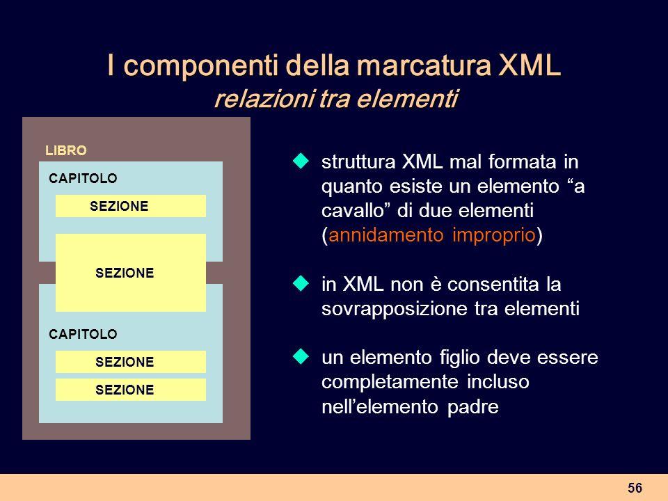 56 I componenti della marcatura XML relazioni tra elementi struttura XML mal formata in quanto esiste un elemento a cavallo di due elementi (annidamen