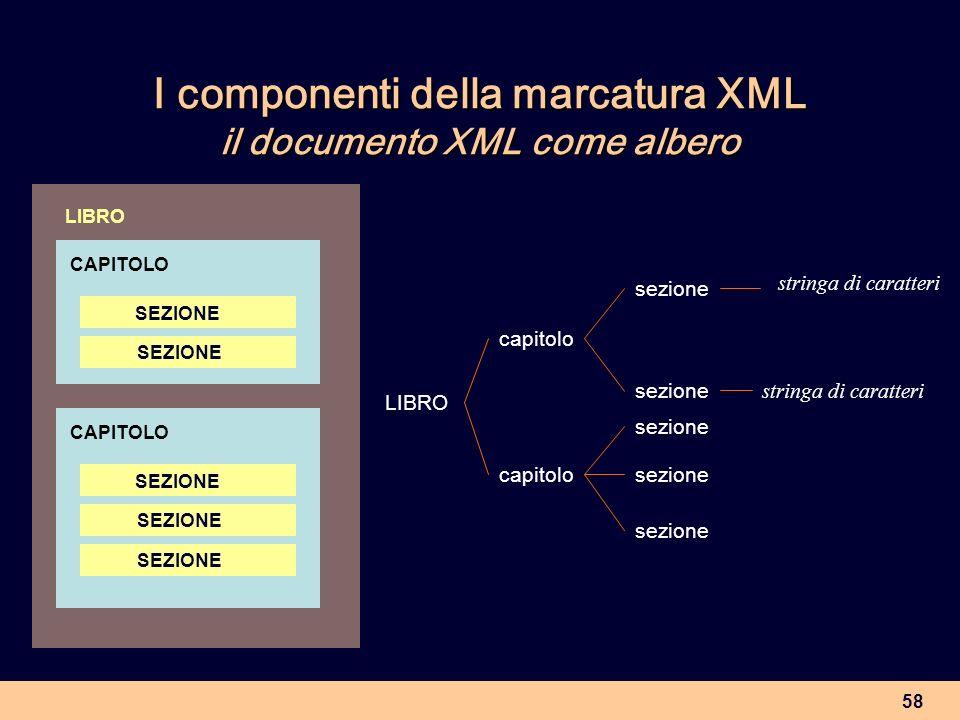 58 I componenti della marcatura XML il documento XML come albero SEZIONE LIBRO CAPITOLO SEZIONE CAPITOLO SEZIONE LIBRO capitolo sezione stringa di car