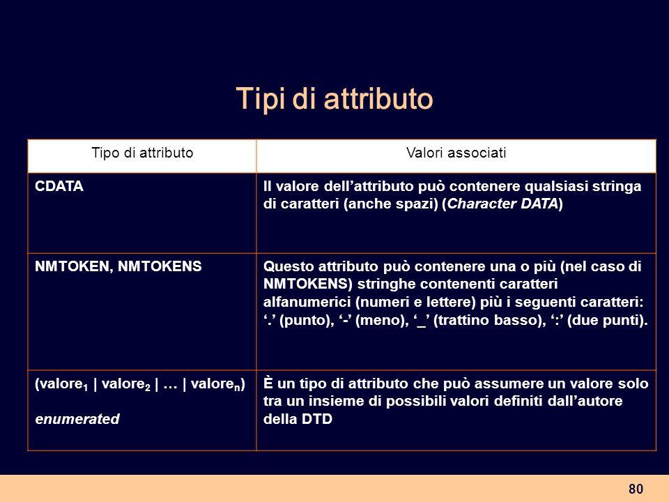 80 Tipi di attributo Tipo di attributoValori associati CDATAIl valore dellattributo può contenere qualsiasi stringa di caratteri (anche spazi) (Charac