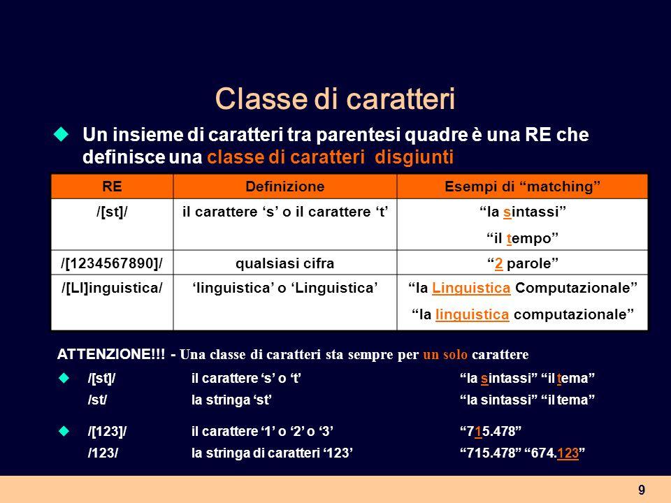 10 Classe di caratteri Dentro una classe di caratteri è possibile specificare un intervallo di caratteri in una scala usando -: /[2-5]/il carattere 2 o 3 o 4 o 5 REDefinizioneEsempi di matching /[a-z]/qualsiasi lettera minuscolala sintassi il tempo /[0-9]/qualsiasi cifra2 parole /[a-zA-Z]/qualsiasi lettera minuscola o maiuscola la Linguistica la linguistica Sono solo abbreviazioni: /[2-5]/è equivalente a /[2345]/ /[a-z]/è equivalente a /[abcdefghijklmnopqrstuvwxyz]/