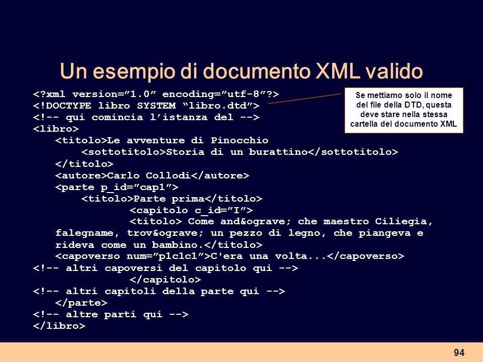 94 Un esempio di documento XML valido Le avventure di Pinocchio Storia di un burattino Carlo Collodi Parte prima Come andò che maestro Ciliegia
