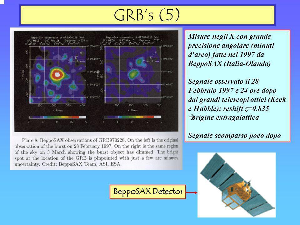 GRBs (5) Misure negli X con grande precisione angolare (minuti darco) fatte nel 1997 da BeppoSAX (Italia-Olanda) Segnale osservato il 28 Febbraio 1997