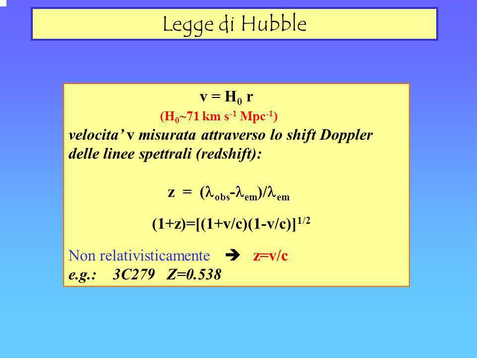 Legge di Hubble v = H 0 r (H 0 ~71 km s -1 Mpc -1 ) velocita v misurata attraverso lo shift Doppler delle linee spettrali (redshift): z = ( obs - em )