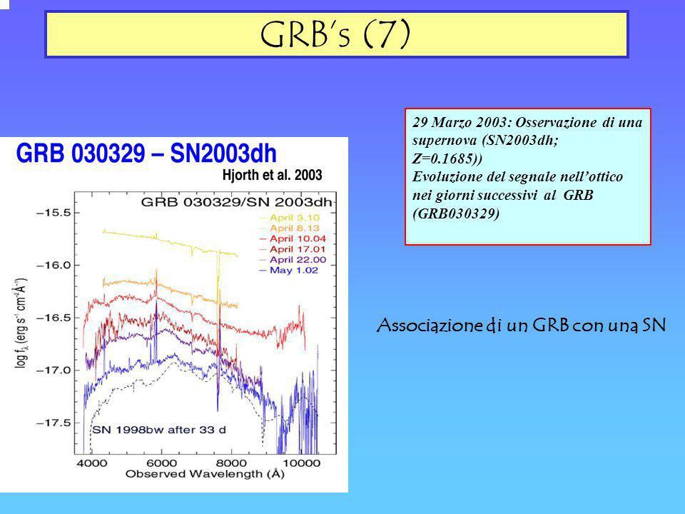 GRBs (7) 29 Marzo 2003: Osservazione di una supernova (SN2003dh; Z=0.1685)) Evoluzione del segnale nellottico nei giorni successivi al GRB (GRB030329)
