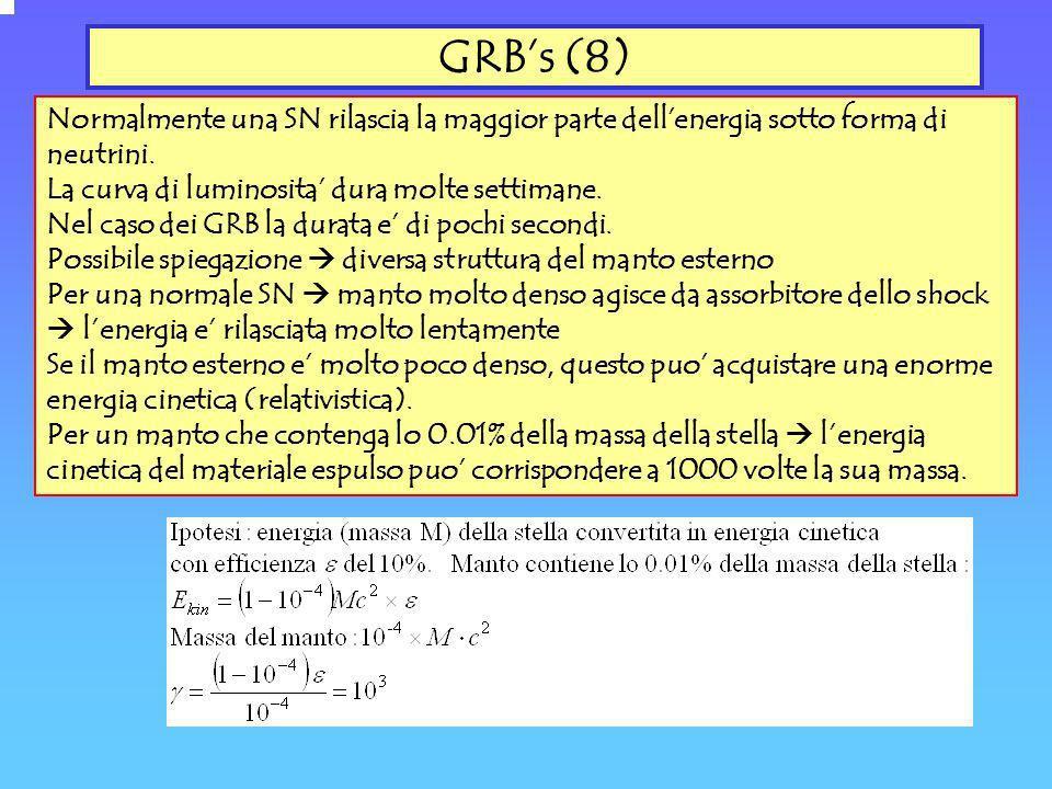 GRBs (8) Normalmente una SN rilascia la maggior parte dellenergia sotto forma di neutrini. La curva di luminosita dura molte settimane. Nel caso dei G