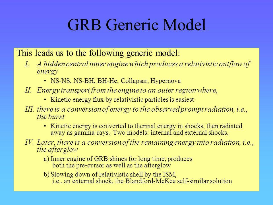 GRB Generic Model This leads us to the following generic model: I.A hidden central inner engine which produces a relativistic outflow of energy NS-NS,