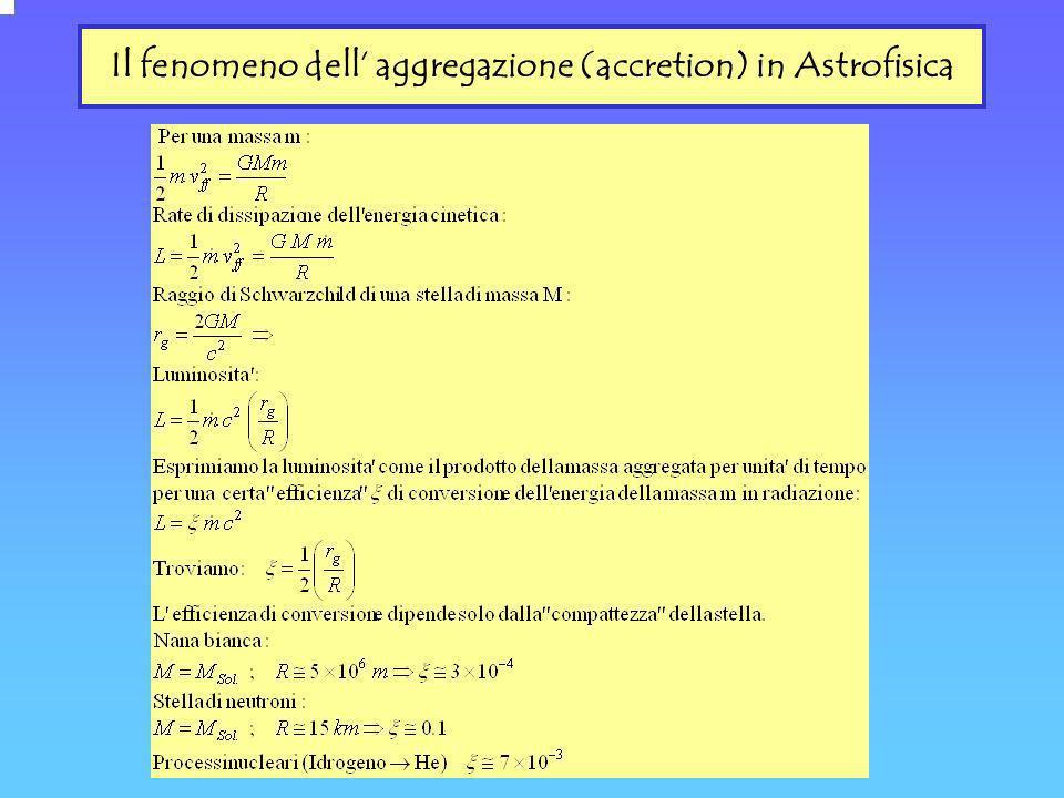 Il fenomeno dell aggregazione (accretion) in Astrofisica