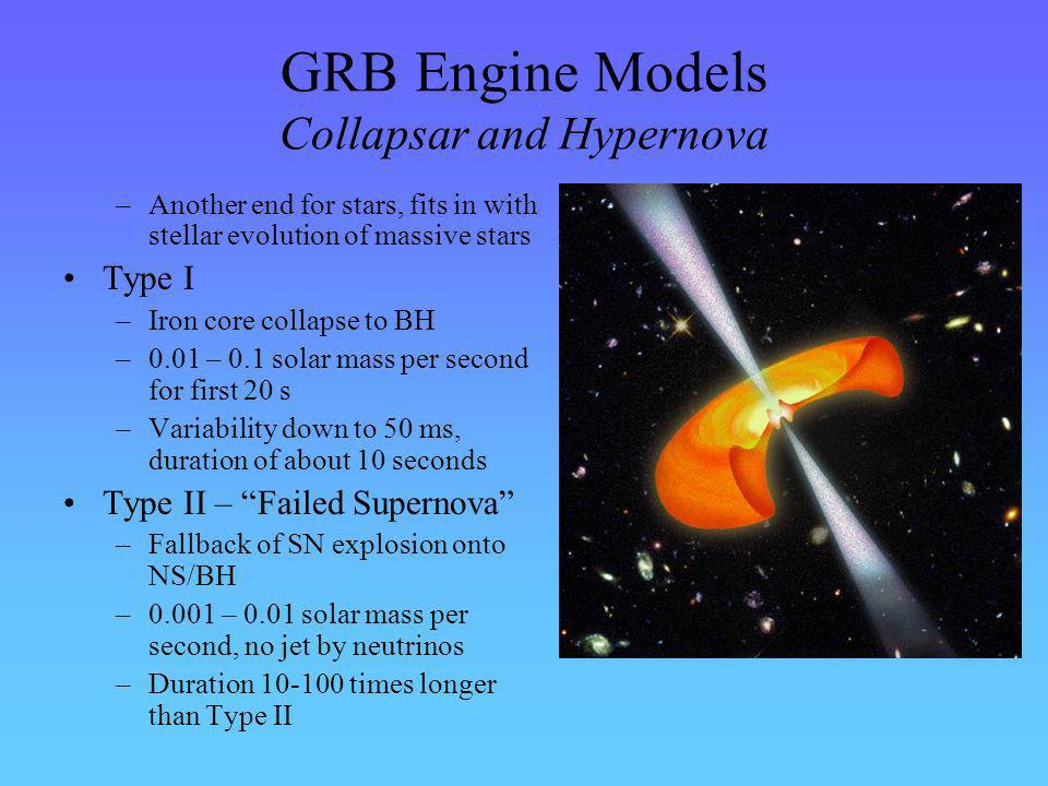 GRB Engine Models Collapsar and Hypernova –Another end for stars, fits in with stellar evolution of massive stars Type I –Iron core collapse to BH –0.01 – 0.1 solar mass per second for first 20 s –Variability down to 50 ms, duration of about 10 seconds Type II – Failed Supernova –Fallback of SN explosion onto NS/BH –0.001 – 0.01 solar mass per second, no jet by neutrinos –Duration 10-100 times longer than Type II