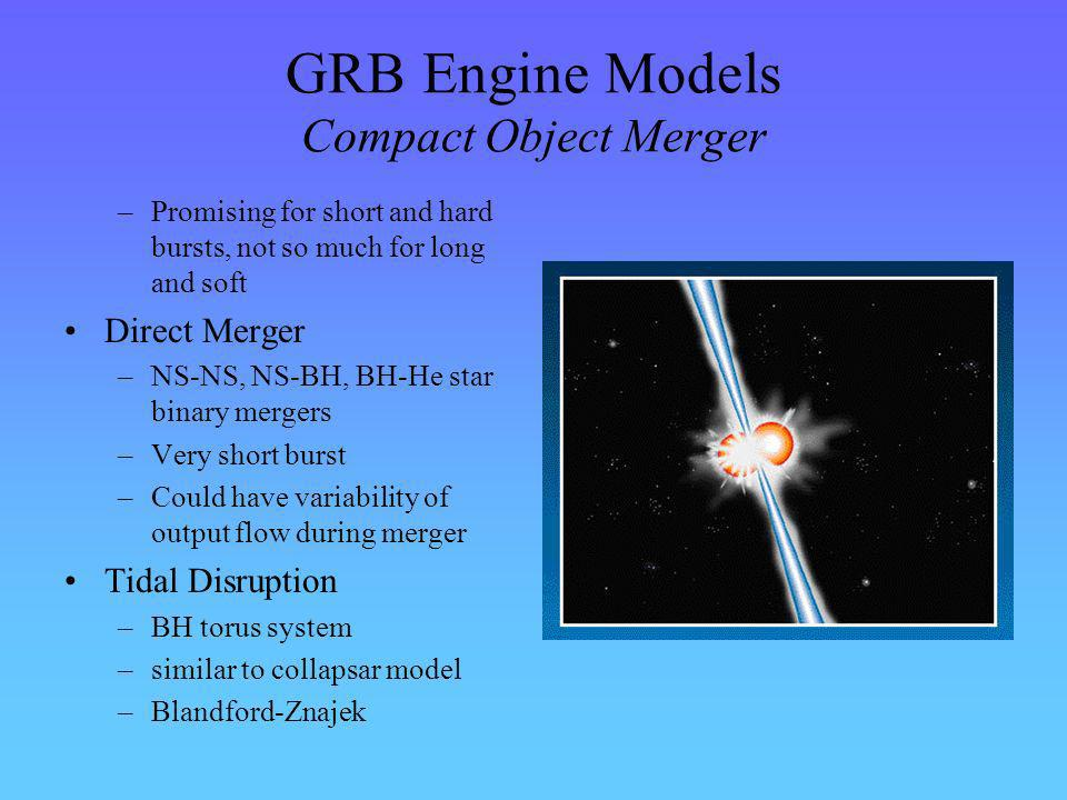 GRB Engine Models Compact Object Merger –Promising for short and hard bursts, not so much for long and soft Direct Merger –NS-NS, NS-BH, BH-He star binary mergers –Very short burst –Could have variability of output flow during merger Tidal Disruption –BH torus system –similar to collapsar model –Blandford-Znajek