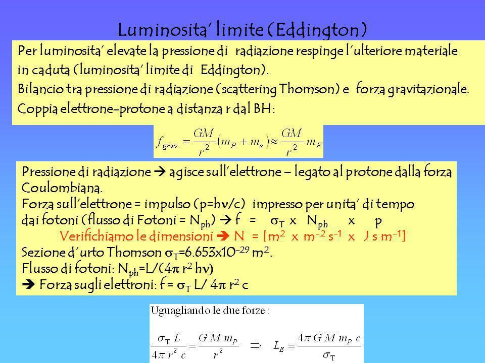 Luminosita limite (Eddington) Per luminosita elevate la pressione di radiazione respinge lulteriore materiale in caduta (luminosita limite di Eddingto