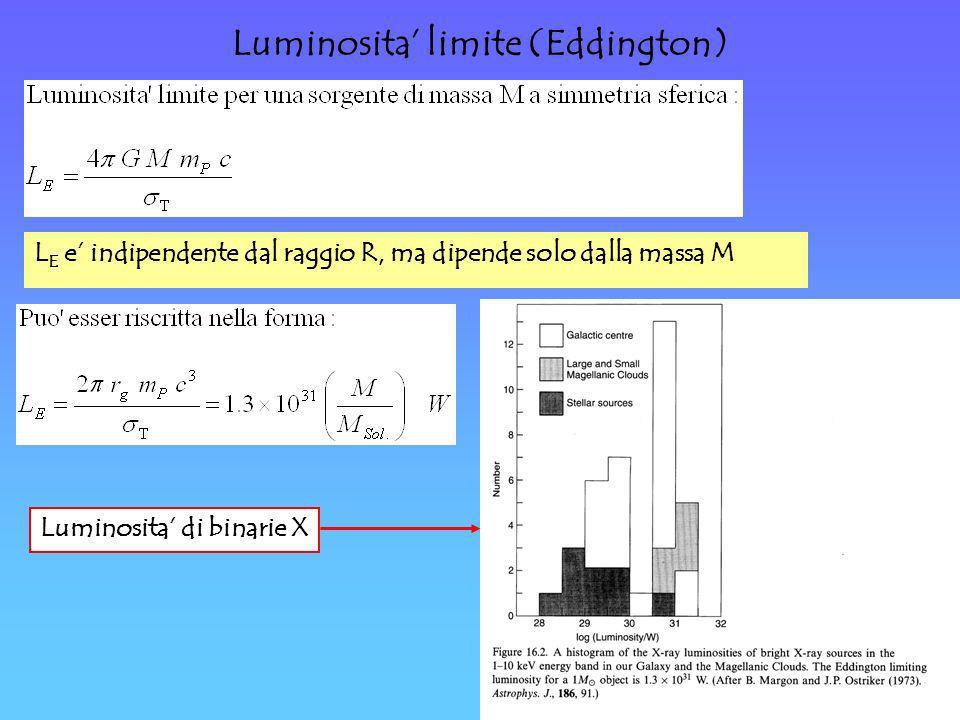 Luminosita limite (Eddington) L E e indipendente dal raggio R, ma dipende solo dalla massa M Luminosita di binarie X