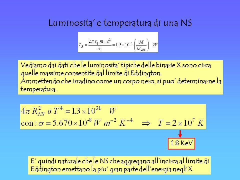 Luminosita e temperatura di una NS Vediamo dai dati che le luminosita tipiche delle binarie X sono circa quelle massime consentite dal limite di Eddin