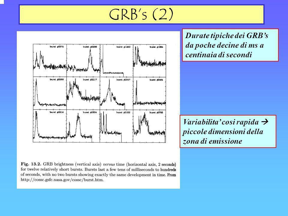 GRBs (2) Durate tipiche dei GRBs da poche decine di ms a centinaia di secondi Variabilita cosi rapida piccole dimensioni della zona di emissione