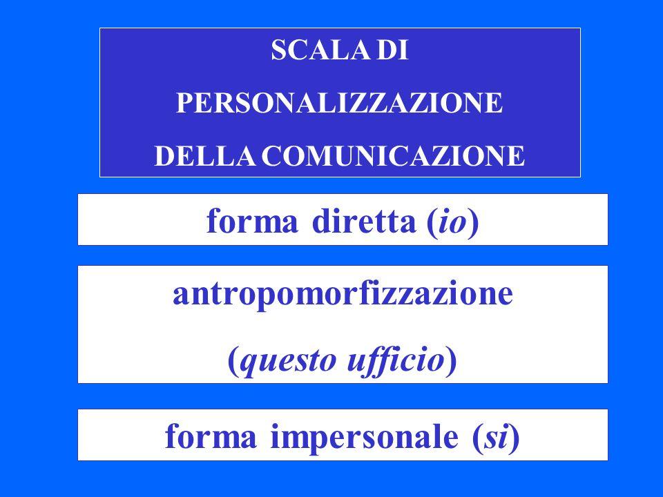 forma diretta (io) SCALA DI PERSONALIZZAZIONE DELLA COMUNICAZIONE antropomorfizzazione (questo ufficio) forma impersonale (si)