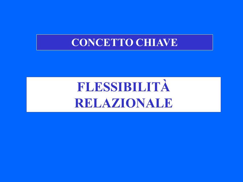 FLESSIBILITÀ RELAZIONALE CONCETTO CHIAVE