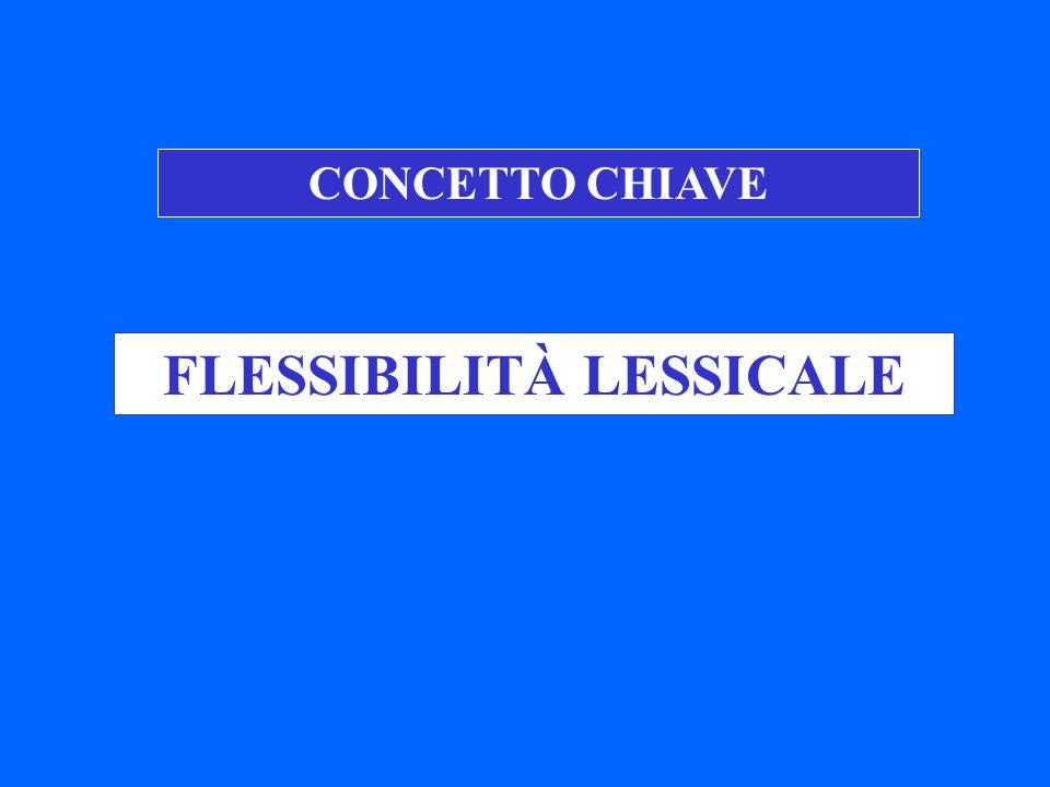 FLESSIBILITÀ LESSICALE CONCETTO CHIAVE