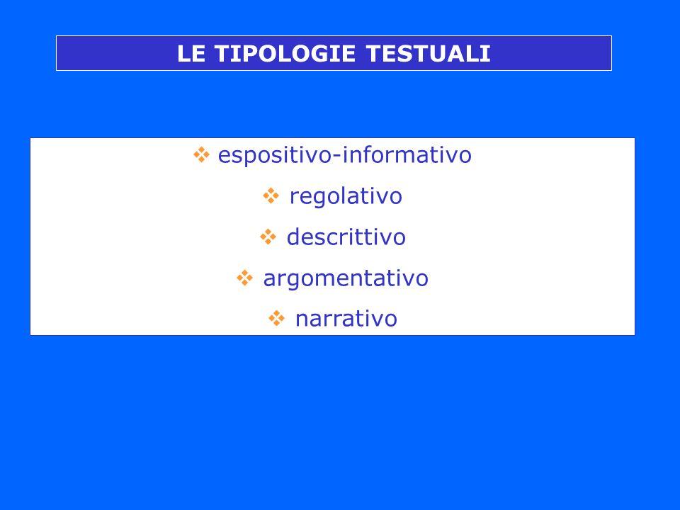 LE TIPOLOGIE TESTUALI espositivo-informativo regolativo descrittivo argomentativo narrativo