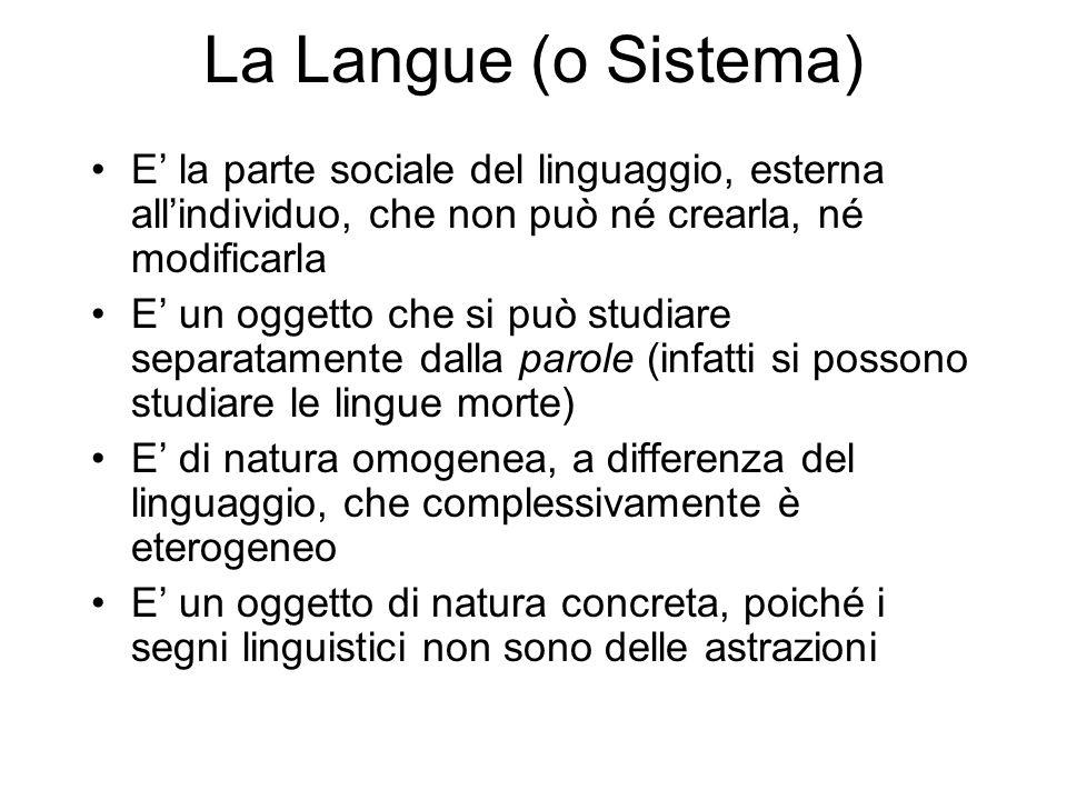 La Langue (o Sistema) E la parte sociale del linguaggio, esterna allindividuo, che non può né crearla, né modificarla E un oggetto che si può studiare