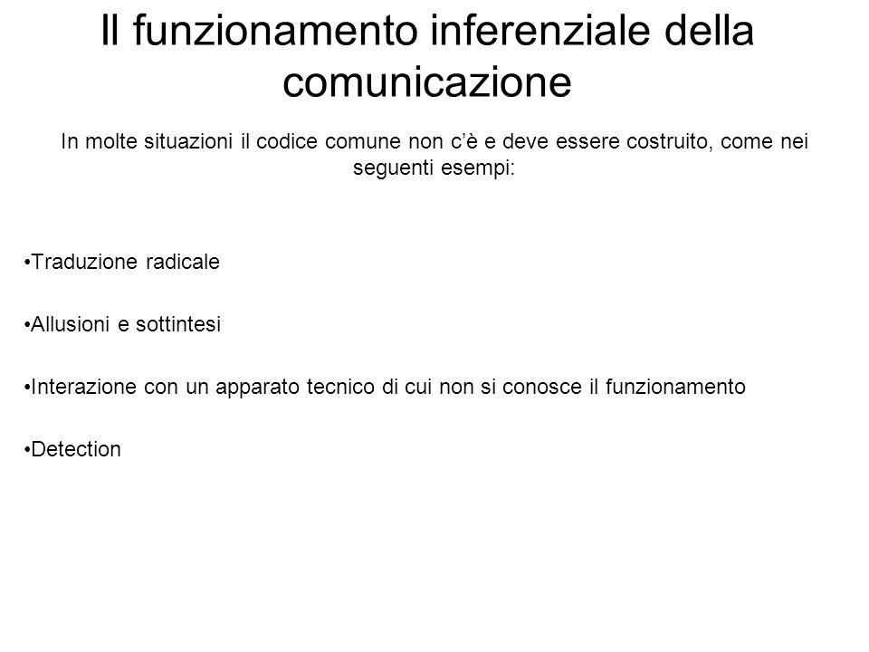 Il funzionamento inferenziale della comunicazione In molte situazioni il codice comune non cè e deve essere costruito, come nei seguenti esempi: Tradu