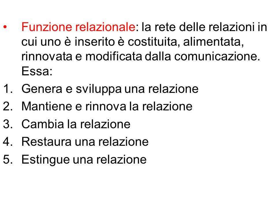 Funzione relazionale: la rete delle relazioni in cui uno è inserito è costituita, alimentata, rinnovata e modificata dalla comunicazione. Essa: 1.Gene