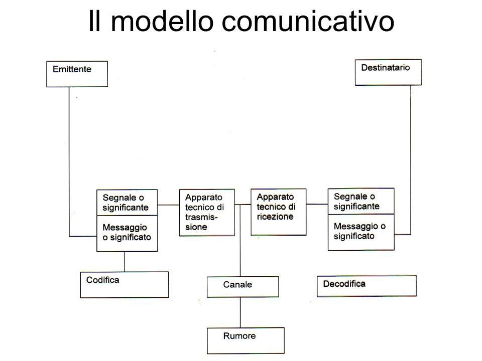 La soggettività del linguaggio Che cosa rende il linguaggio uno strumento di comunicazione, e per di più uno strumento efficace.