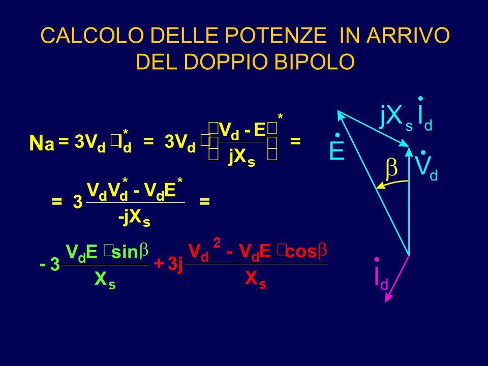 CALCOLO DELLE POTENZE IN ARRIVO DEL DOPPIO BIPOLO NaNa = 3VI = V-E jX = = 3 VV-VE -jX = -+ dd * d d s dd * d * s 3 VEsin X d s * 3j V-VEcos X dd s 2