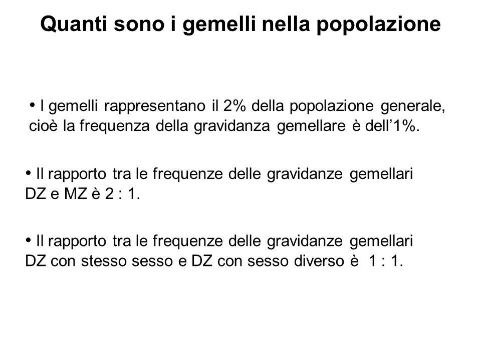 Quanti sono i gemelli nella popolazione I gemelli rappresentano il 2% della popolazione generale, cioè la frequenza della gravidanza gemellare è dell1