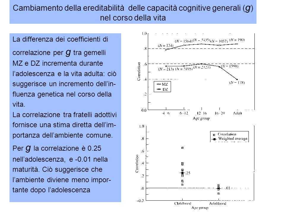 Cambiamento della ereditabilità delle capacità cognitive generali ( g ) nel corso della vita La differenza dei coefficienti di correlazione per g tra