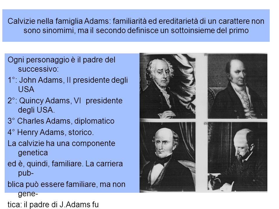Calvizie nella famiglia Adams: familiarità ed ereditarietà di un carattere non sono sinomimi, ma il secondo definisce un sottoinsieme del primo Ogni p