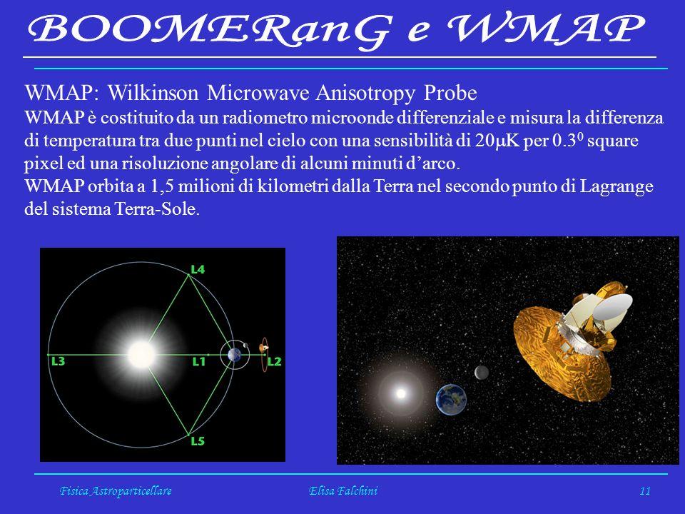 Fisica AstroparticellareElisa Falchini11 WMAP: Wilkinson Microwave Anisotropy Probe WMAP è costituito da un radiometro microonde differenziale e misura la differenza di temperatura tra due punti nel cielo con una sensibilità di 20 K per 0.3 0 square pixel ed una risoluzione angolare di alcuni minuti darco.
