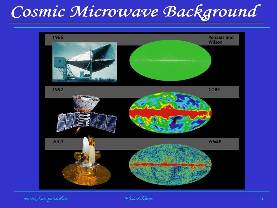 Fisica AstroparticellareElisa Falchini13