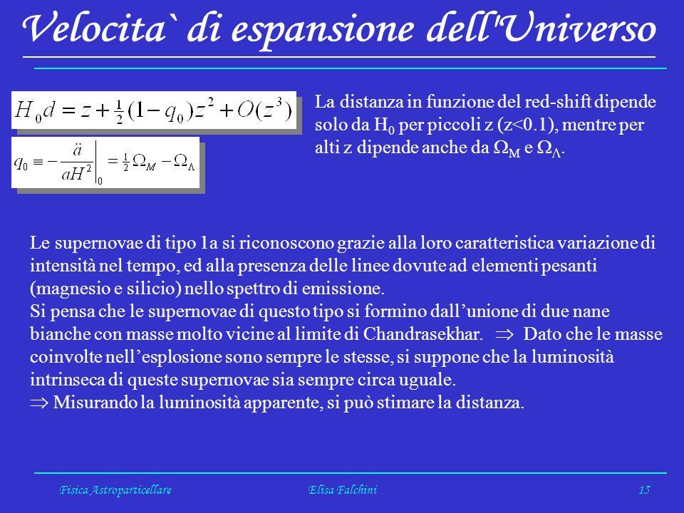 Fisica AstroparticellareElisa Falchini15 La distanza in funzione del red-shift dipende solo da H 0 per piccoli z (z<0.1), mentre per alti z dipende anche da M e.