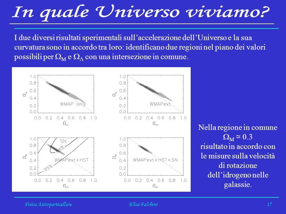 Fisica AstroparticellareElisa Falchini17 I due diversi risultati sperimentali sullaccelerazione dellUniverso e la sua curvatura sono in accordo tra loro: identificano due regioni nel piano dei valori possibili per M e con una intersezione in comune.