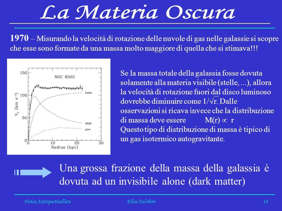 Fisica AstroparticellareElisa Falchini18 1970 – Misurando la velocità di rotazione delle nuvole di gas nelle galassie si scopre che esse sono formate da una massa molto maggiore di quella che si stimava!!.