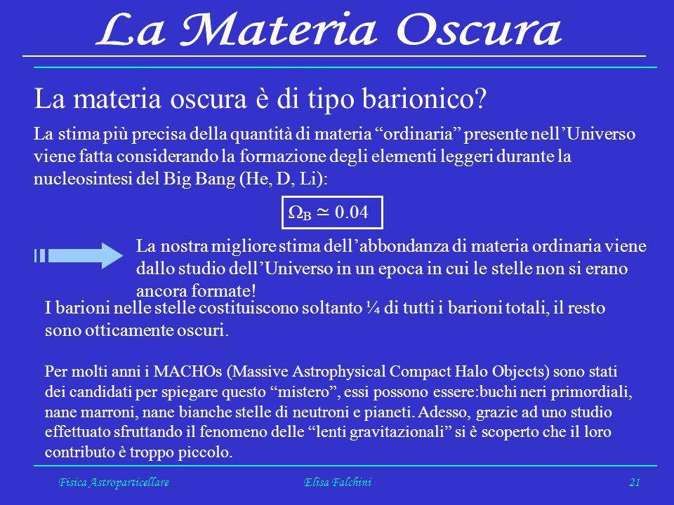 Fisica AstroparticellareElisa Falchini21 La materia oscura è di tipo barionico.