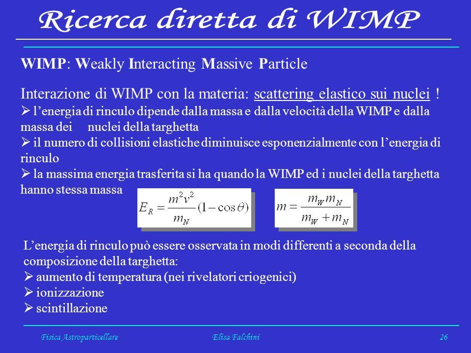 Fisica AstroparticellareElisa Falchini26 WIMP: Weakly Interacting Massive Particle Interazione di WIMP con la materia: scattering elastico sui nuclei .