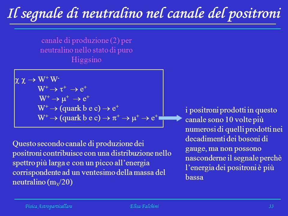 Fisica AstroparticellareElisa Falchini33 canale di produzione (2) per neutralino nello stato di puro Higgsino W + W - W + + e + W + (quark b e c) e + W + (quark b e c) + + e + i positroni prodotti in questo canale sono 10 volte più numerosi di quelli prodotti nei decadimenti dei bosoni di gauge, ma non possono nasconderne il segnale perchè lenergia dei positroni è più bassa Questo secondo canale di produzione dei positroni contribuisce con una distribuzione nello spettro più larga e con un picco allenergia corrispondente ad un ventesimo della massa del neutralino (m /20)