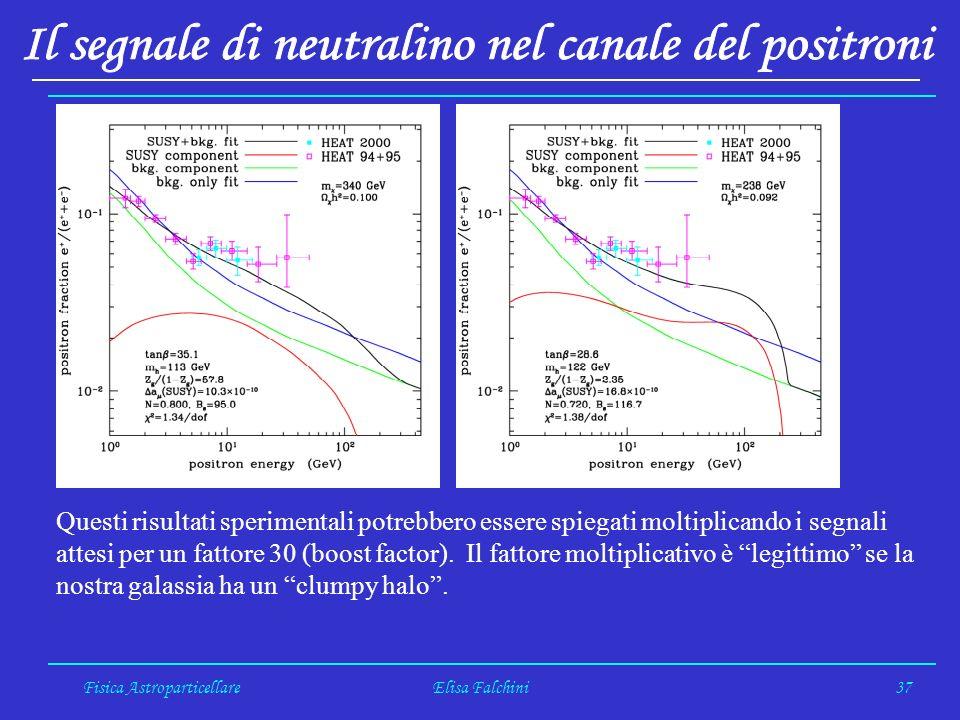 Fisica AstroparticellareElisa Falchini37 Questi risultati sperimentali potrebbero essere spiegati moltiplicando i segnali attesi per un fattore 30 (boost factor).
