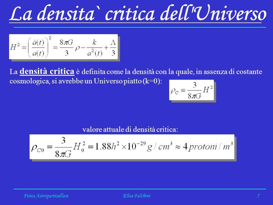 Fisica AstroparticellareElisa Falchini6 materia radiazione costante cosmologicacurvatura contributi alla composizione dellUniverso ATTUALE
